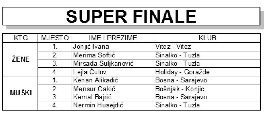 Super finale